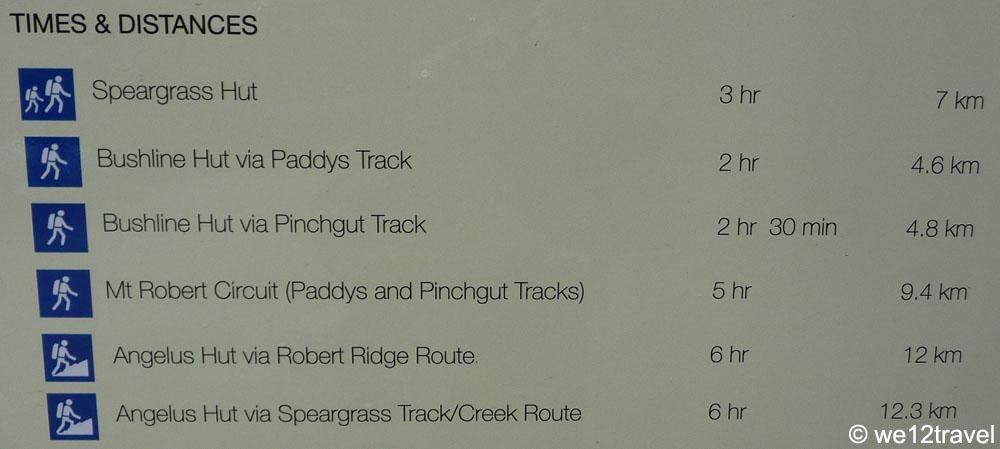 bushline-hut-track-description