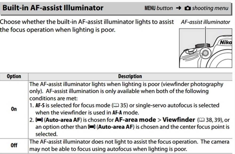 Nikon AF-assist illuminator