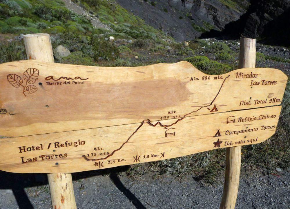 w trekking torres del paine sign